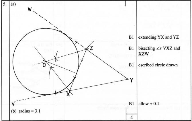 Mathematics Alternative A Paper (2/121/2)