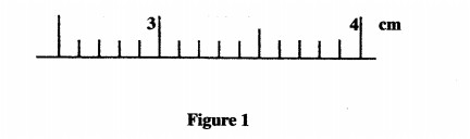 Main Scale of Vernier Calliper - KCSE Physics Past Papers 2015