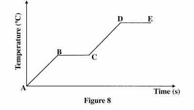 KCSE Physics Paper 1 2014 PDF: Free Past Papers 8