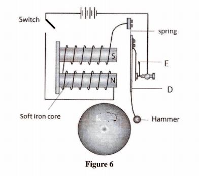 KCSE Physics Paper 2 2014 PDF: Free Past Papers 7