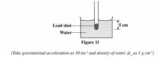 KCSE Physics Paper 1 2014 PDF: Free Past Papers 11
