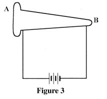 KCSE Physics Paper 2 2014 PDF: Free Past Papers 3