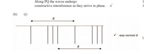 KCSE Physics Paper 1 2014 PDF: Free Past Papers 22