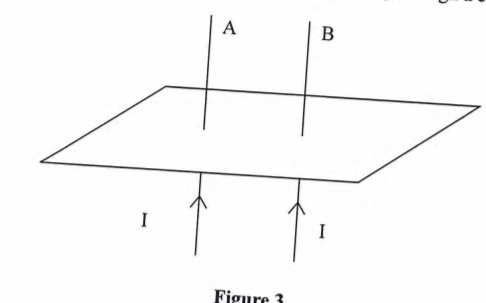 two current-carrying wires A and B