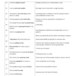 English Grammar Notes - Download English Grammar Lessons Free PDF [ 1071 x 1001 Pixel ]