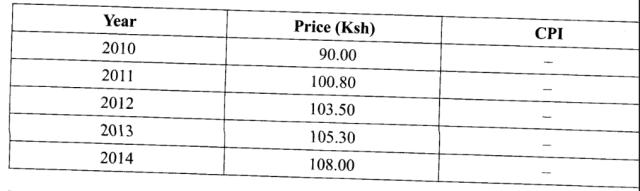 KCSE Business Studies Past Paper 1 2017: Free Predictions 1