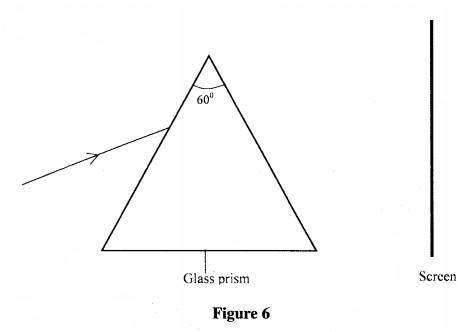triangular glass prism