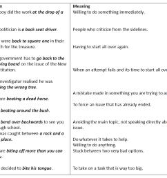 English Grammar Notes - Download English Grammar Lessons Free PDF [ 789 x 1077 Pixel ]
