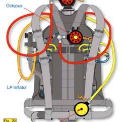 Scuba Gear Diagram Voyager Xp Brake Controller Wiring Advanced Diver Magazine