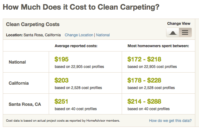 What Will it Cost to Clean My Carpet  Advanced Dry Carpet Care