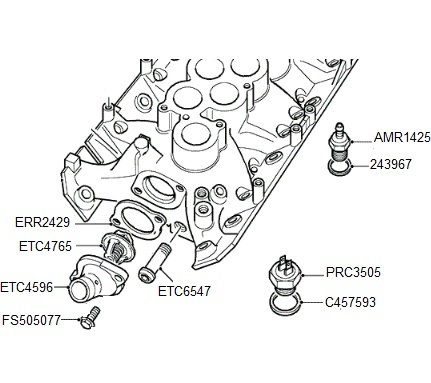 Thermostat & Temperature Switches (In Inlet Manifold)