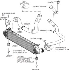 Land Rover Discovery Parts Diagram Chevy 203 Transfer Case Dw12 Intercooler & Hoses