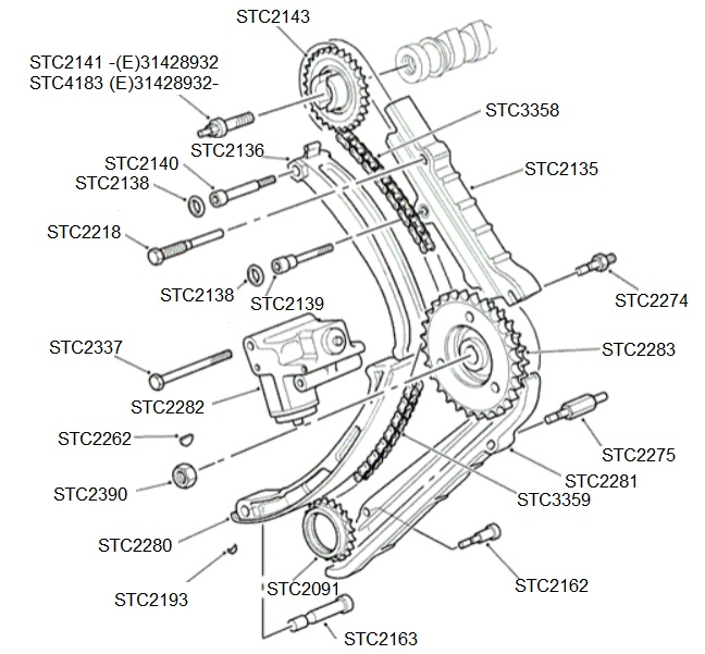 TIMING CHAIN, GEAR & TENSIONER
