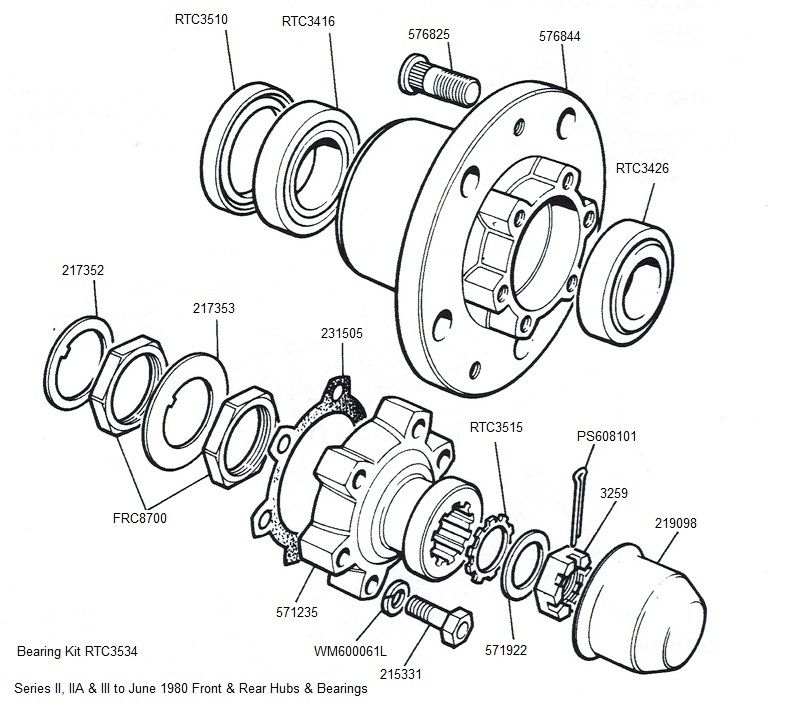 Front & Rear Hubs All Series to June 1980