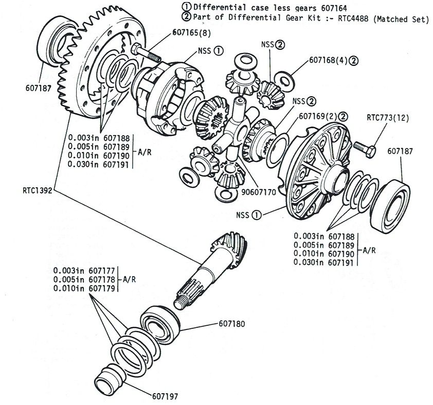 Series III Differential Gears 109 Salisbury Type