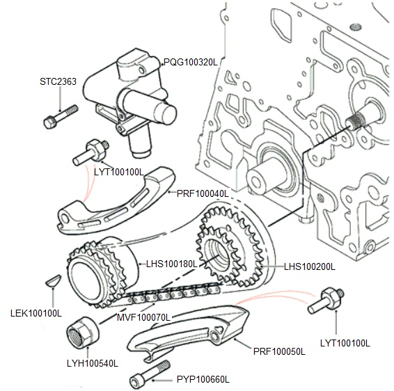 [DIAGRAM] Land Rover Evoque Wiring Diagram FULL Version HD