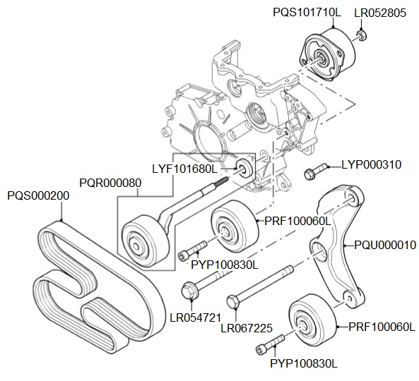 Auxiliary Drive Belt & Tensioners