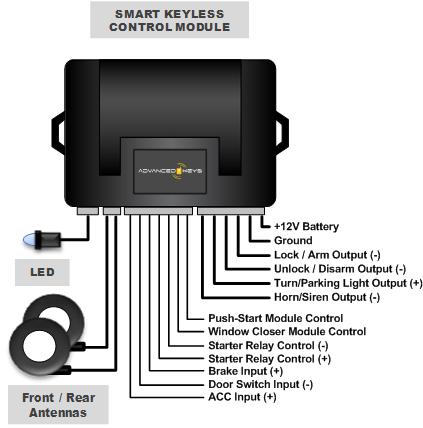 92 ford f150 wiring diagrams porsche 996 diagram 2001 advanced keys - ak-105b smart key with push start system
