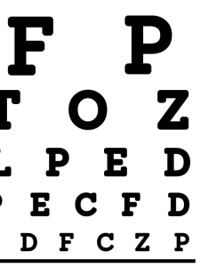 During an eye test doctors use charts to measure how well you see in the distance compared with other human beingse classic example of also what   and visual acuity explained rh advancedoptometry