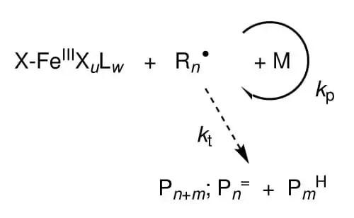 pressure dependence Fe-mediated atom-transfer radical