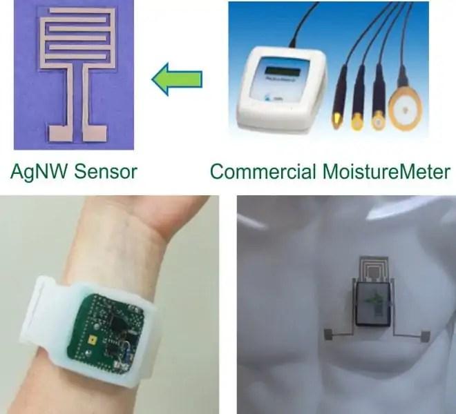 Wearable Sensor To Monitor Hydration Advanced Science News
