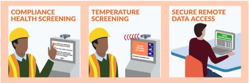 Temperature control louth meath dublin