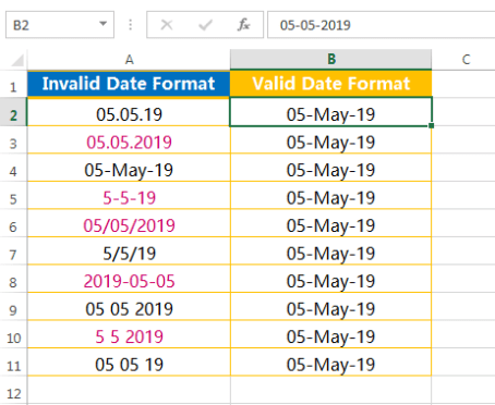 Text to Columns (Convert Invalid Date Formats to Valid Date Formats)-4