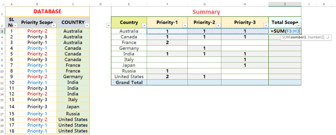 Using Excel Cell References in Formulas_11