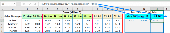 Excel SUMIFS with Date Range (Dynamic Way: using the Cell Reference)_8