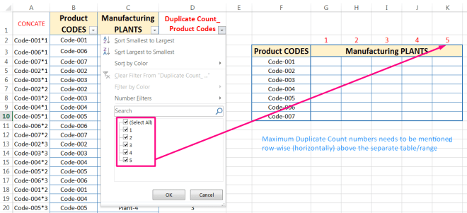 Transpose Data in Excel_Combined Functions for Transpose Columns to Rows in Excel (Using COUNTIFS, CONCATENATE, VLOOKUP, and IFERROR)_7