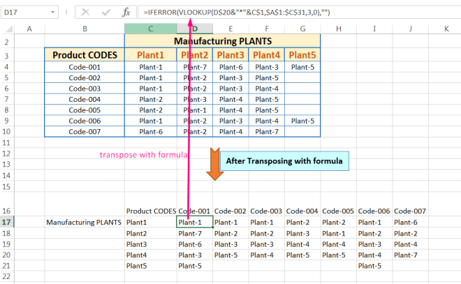 Transpose Data in Excel_with the 'Transpose' Option in the 'Paste Special' dialog box_transposing with formula_6