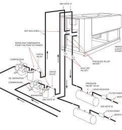 remote air cooled condenser installation diagram [ 1200 x 943 Pixel ]