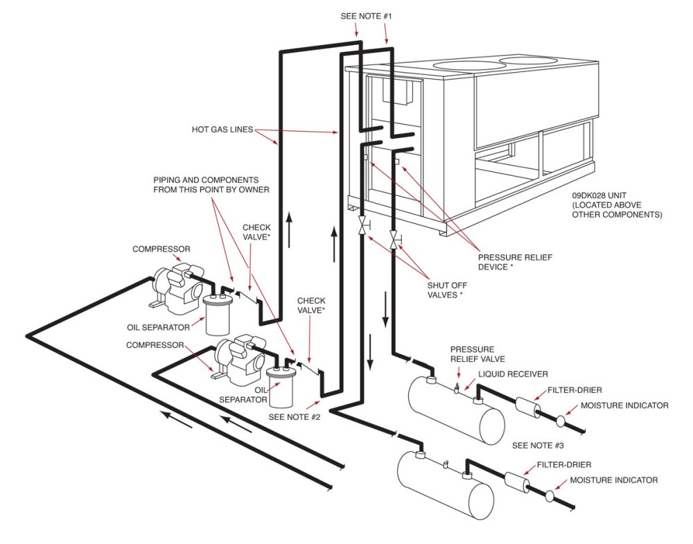medium resolution of remote air cooled condenser installation diagram