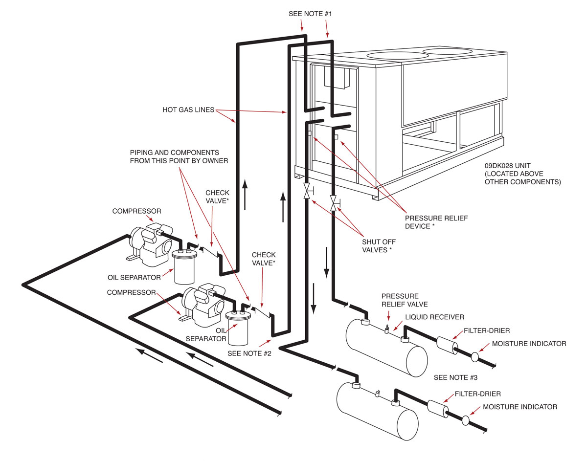 hight resolution of remote air cooled condenser installation diagram
