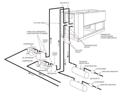 small resolution of remote air cooled condenser installation diagram