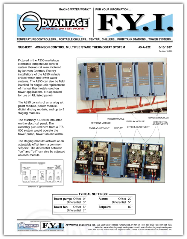 propylene phase diagram kitchenaid superba refrigerator wiring information library industrial process heating and cooling equipment