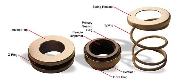 centrifugal pump mechanical seal diagram 2002 saturn sl radio wiring seals in process pumps
