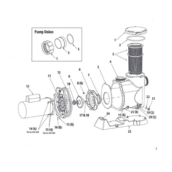 Parts of ESS Series Pump Replacement