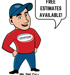 electricians electrical wiring services little rock ar north little rock ar conway ar cabot ar sherwood  [ 816 x 1056 Pixel ]