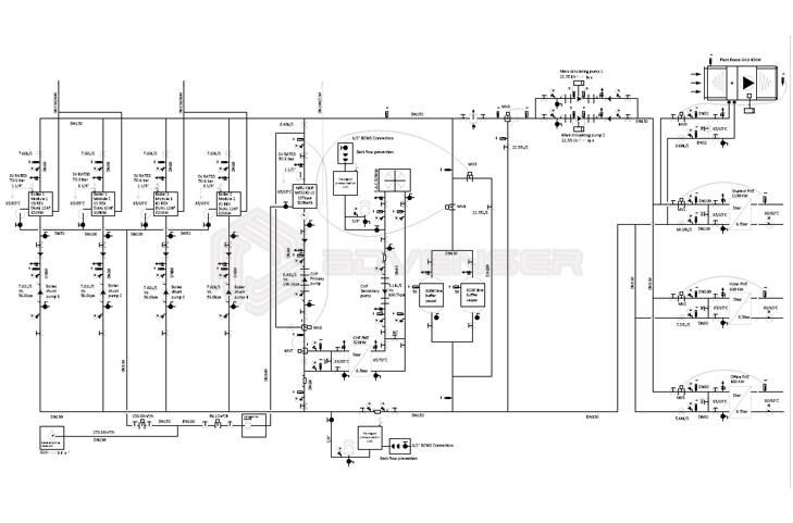 Industrial Engineering, Industrial BIM