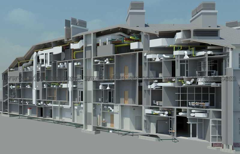 Residential Hvac Systems