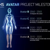 2045-avatar1