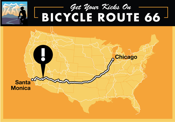 Support Bicycle Route 66