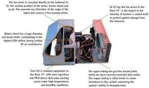 COLEMAN 15000 btu RV ROOF AIR CONDITIONER Top Unit
