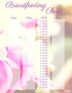peonie chart