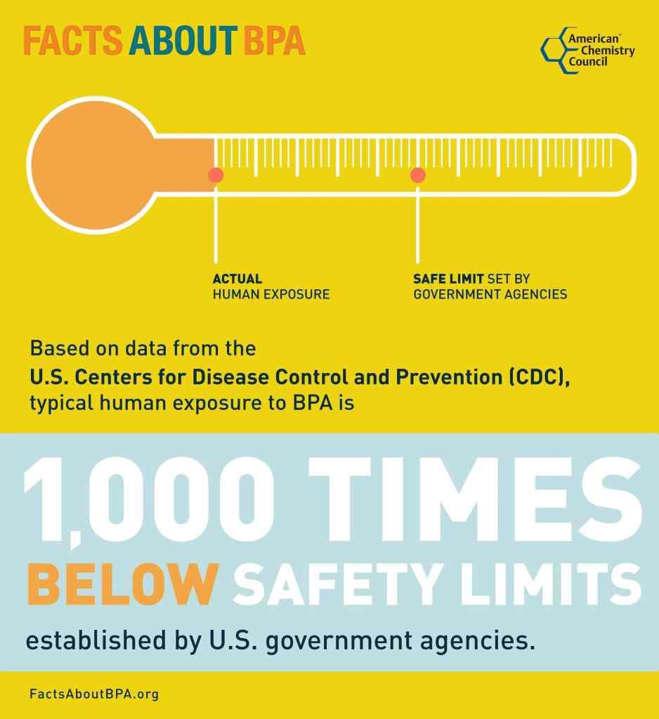 ACC CDC infographic