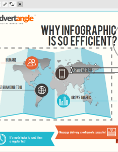 steps to create infographic in piktochart also advertangle rh