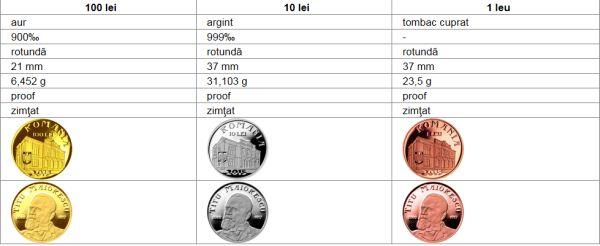 Emisiune numismatică dedicată aniversării a 175 de ani de la naşterea lui Titu Maiorescu