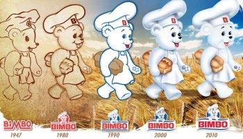 5 Facts You Never Knew About the Osito Bimbo Bear - AW360