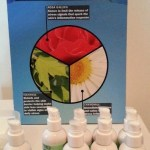 Kiehls Keeps the Skincare Benefits, Coming @Kiehls #skincare #antiaging